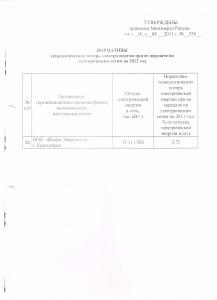 приказ о нормативах потерь (01)